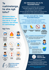 Infographic Menopause what are the symptoms Maori