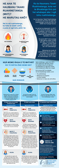 Infographic Maori: What is Menopausal Hormone Therapy (MHT) and is it safe?
